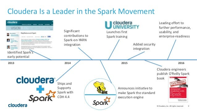 why apache spark is the heir to mapreduce in the hadoop