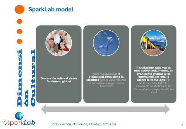 """""""Tres puntos claves del modelo SparkLab"""" Slide 2"""