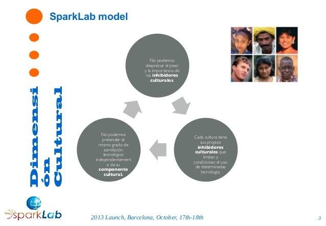 """""""Tres puntos claves del modelo SparkLab"""" Slide 3"""