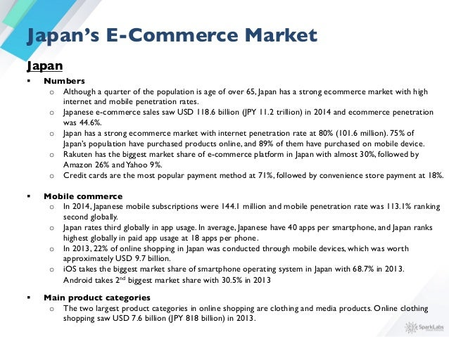 Sparklabs global asia e commerce report 2015 japans e commerce market 15 fandeluxe Image collections