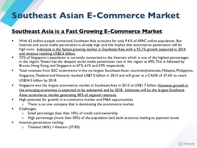 Southeast Asia's E-commerce Market in 2013  Country Population, (million) Online users, (million) Share of population Ret...