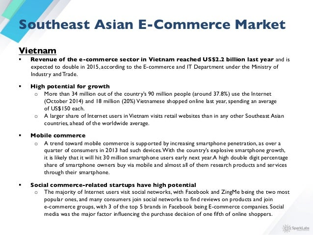 Sparklabs global asia e commerce report 2015 southeast asian e commerce market 30 fandeluxe Image collections