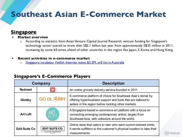 Sparklabs global asia e commerce report 2015 southeast asian e commerce market singapores e commerce players 34 fandeluxe Image collections