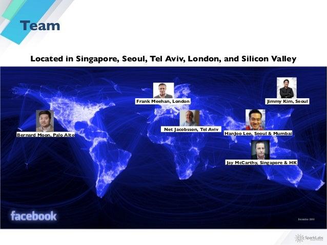 Net Jacobsson, Co-Founder & Partner (Tel Aviv)  Frank Meehan, Co-Founder & Partner (London)  Bernard Moon, Co-Founder & ...