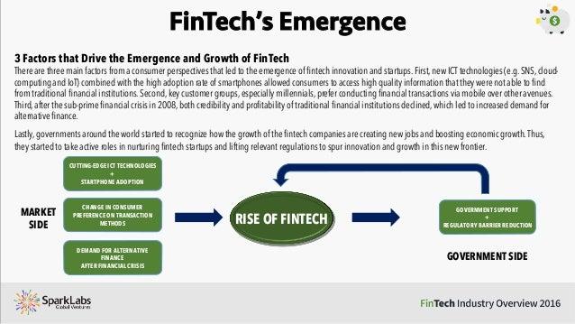 Fintech Industry Report 2016