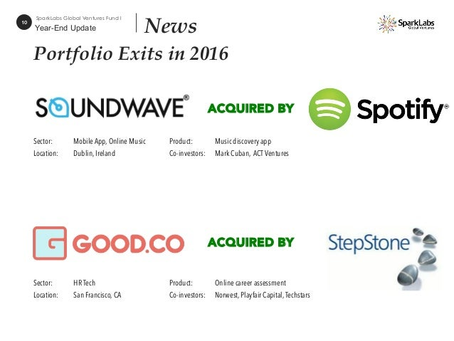 10 SparkLabs Global Ventures Fund I News Portfolio Exits in 2016 Year-End Update ACQUIRED BY ACQUIRED BY Sector: HR Tech P...