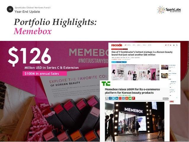 Portfolio Highlights: Memebox 12 SparkLabs Global Ventures Fund I Year-End Update $126Million USD in Series C & Extension ...