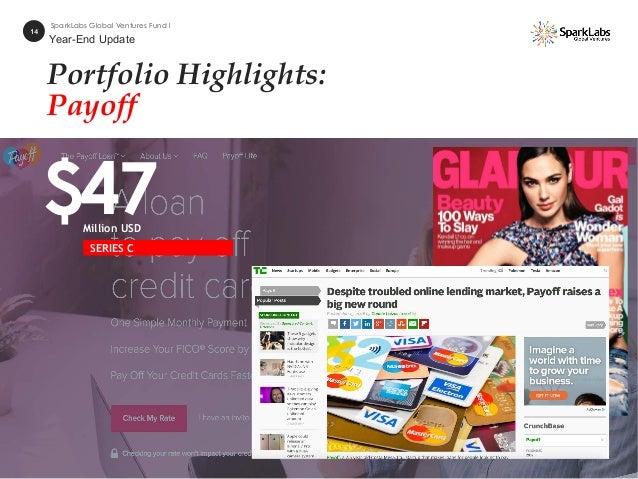 Portfolio Highlights: Payoff 14 SparkLabs Global Ventures Fund I Year-End Update $47Million USD SERIES C