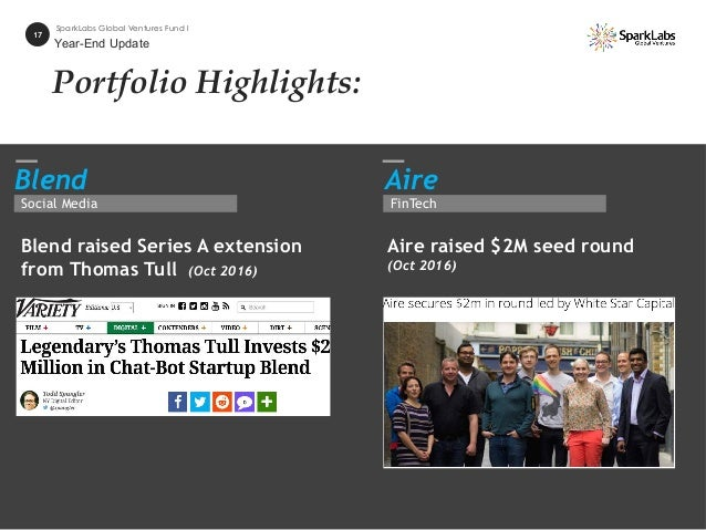 Portfolio Highlights: 17 SparkLabs Global Ventures Fund I Blend Aire Social Media FinTech Blend raised Series A extension ...
