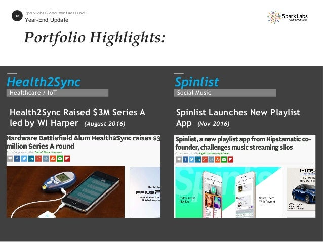 Portfolio Highlights: 18 SparkLabs Global Ventures Fund I Health2Sync Healthcare / IoT Spinlist Social Music Spinlist Laun...