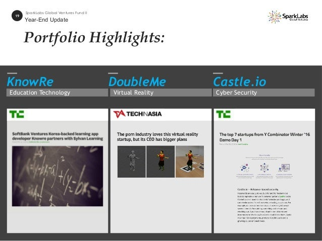 Portfolio Highlights: 19 SparkLabs Global Ventures Fund II v KnowRe DoubleMe Castle.io Education Technology Virtual Realit...