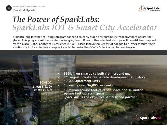 23 SparkLabs Global Ventures Fund I • $35 billion smart city built from ground up. • 2nd largest private real estate dev...