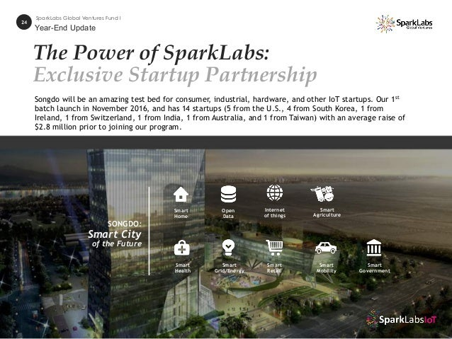 24 SparkLabs Global Ventures Fund I Internet of things Open Data Smart Agriculture Smart Home Smart Grid/Energy Smart Gove...