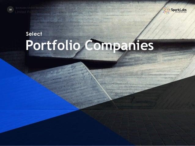 Portfolio Companies Select 30 SparkLabs Global Ventures Fund I Limited Partner Update