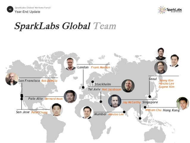 SparkLabs Global Team Palo Alto Bernard Moon London Frank Meehan Tel Aviv Net Jacobsson Mumbai HanJoo Lee San Francisco Ro...