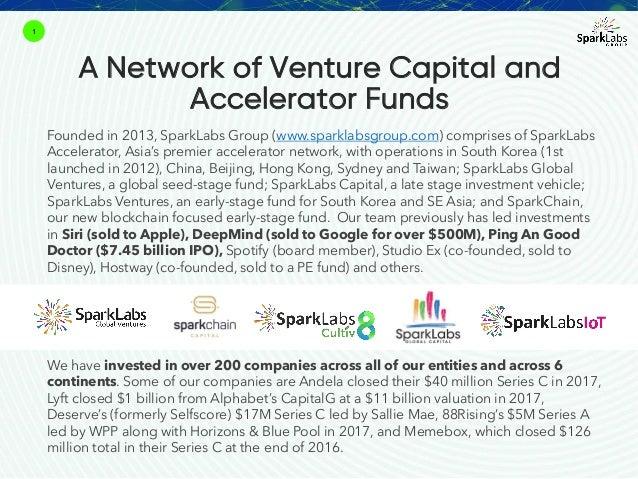 SparkLabs Group Overview 11 2018 Slide 3