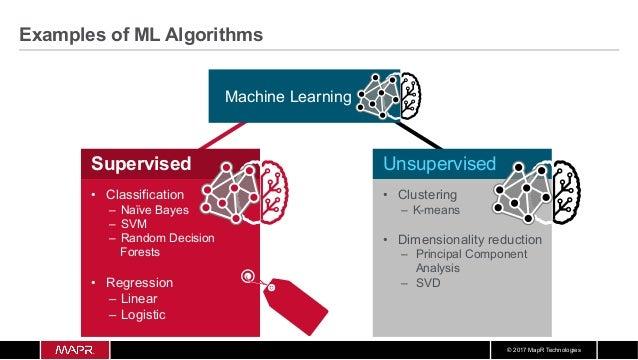Live Machine Learning Tutorial: Churn Prediction
