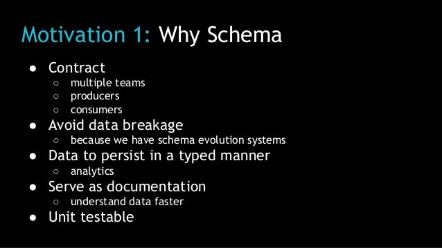 Motivation 1: Why Schema ● Contract ○ multiple teams ○ producers ○ consumers ● Avoid data breakage ○ because we have schem...
