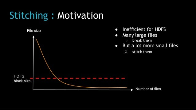 Stitching : Motivation File size Number of files HDFS block size ● Inefficient for HDFS ● Many large files ○ break them ● ...