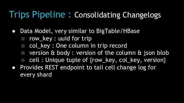 Trips Pipeline : Consolidating Changelogs ● Data Model, very similar to BigTable/HBase ○ row_key : uuid for trip ○ col_key...