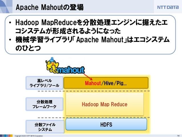 14Copyright © 2014 NTT DATA Corporation Apache Mahoutの登場 • Hadoop MapReduceを分散処理エンジンに据えたエ コシステムが形成されるようになった • 機械学習ライブラリ「Ap...