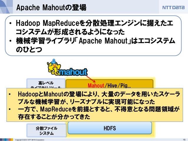 15Copyright © 2014 NTT DATA Corporation Apache Mahoutの登場 • Hadoop MapReduceを分散処理エンジンに据えたエ コシステムが形成されるようになった • 機械学習ライブラリ「Ap...