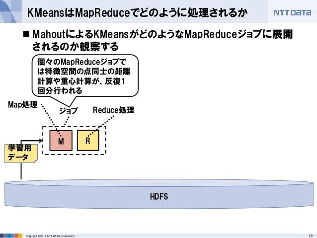 19Copyright © 2014 NTT DATA Corporation KMeansはMapReduceでどのように処理されるか M R Map処理 Reduce処理ジョブ 個々のMapReduceジョブで は特徴空間の点同士の距離 計...