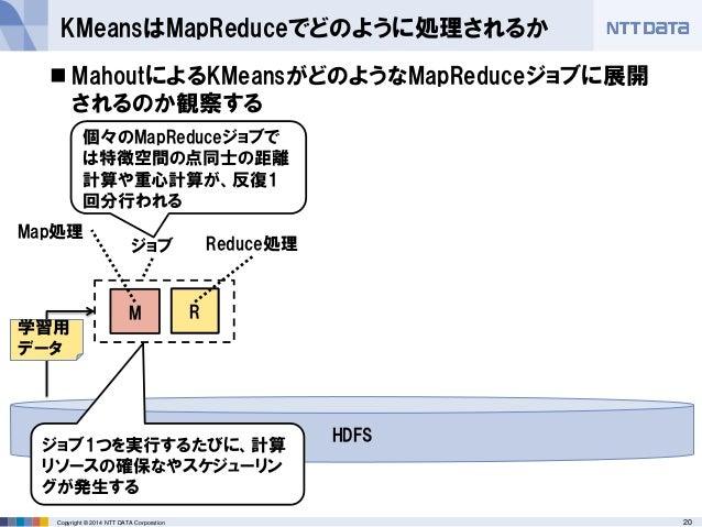 20Copyright © 2014 NTT DATA Corporation KMeansはMapReduceでどのように処理されるか M R Map処理 Reduce処理ジョブ 個々のMapReduceジョブで は特徴空間の点同士の距離 計...