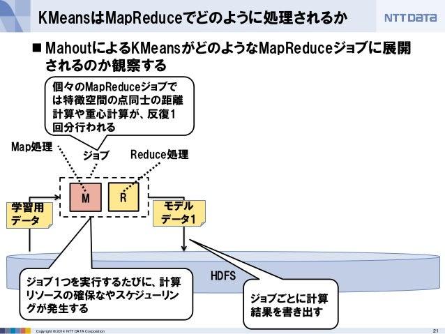 21Copyright © 2014 NTT DATA Corporation KMeansはMapReduceでどのように処理されるか M R Map処理 Reduce処理ジョブ 個々のMapReduceジョブで は特徴空間の点同士の距離 計...