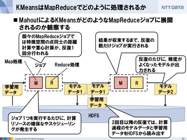 23Copyright © 2014 NTT DATA Corporation KMeansはMapReduceでどのように処理されるか M R 結果が収束するまで、反復の 数だけジョブが実行される  MahoutによるKMeansがどのよう...