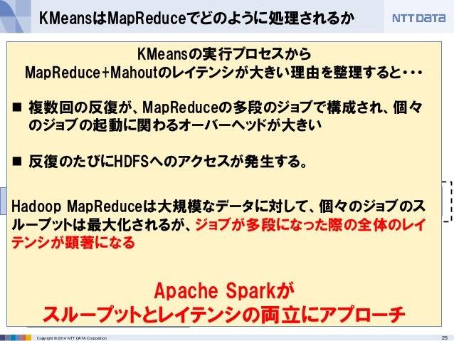 25Copyright © 2014 NTT DATA Corporation  MahoutによるKMeansがどのようなMapReduceジョブに展開 されるのか観察する KMeansはMapReduceでどのように処理されるか M RM...