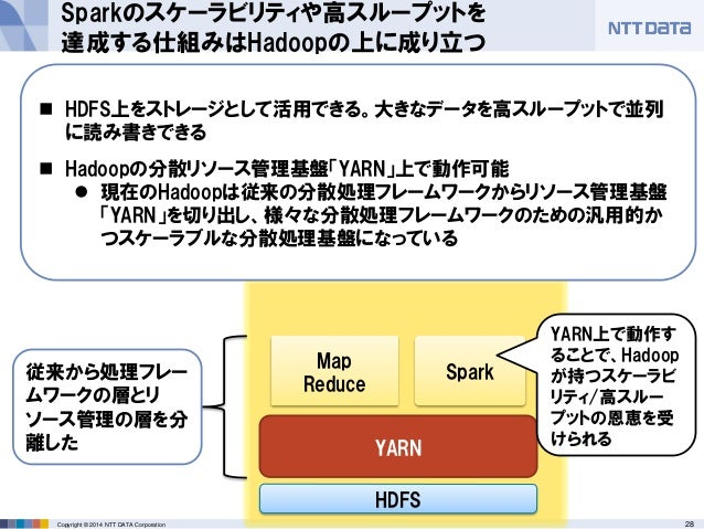 28Copyright © 2014 NTT DATA Corporation Map Reduce Spark HDFS YARN  HDFS上をストレージとして活用できる。大きなデータを高スループットで並列 に読み書きできる  Hado...