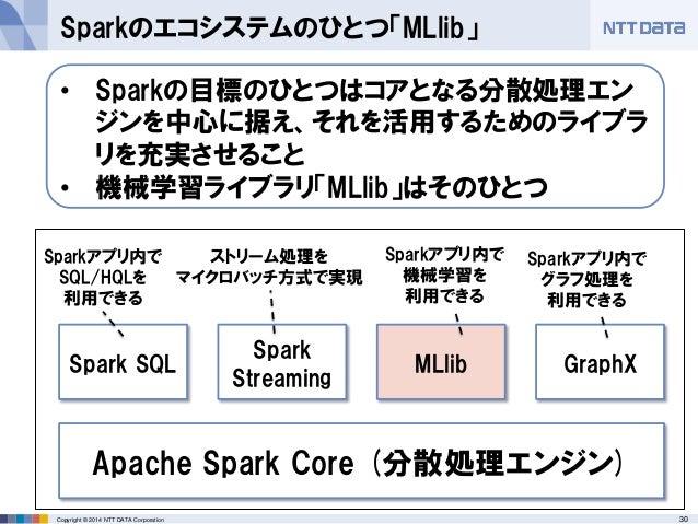 30Copyright © 2014 NTT DATA Corporation Sparkのエコシステムのひとつ「MLlib」 • Sparkの目標のひとつはコアとなる分散処理エン ジンを中心に据え、それを活用するためのライブラ リを充実させる...