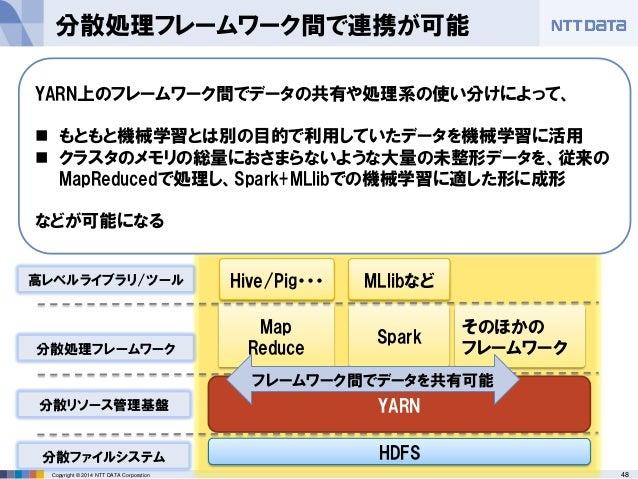 48Copyright © 2014 NTT DATA Corporation Map Reduce Spark MLlibなど HDFS分散ファイルシステム YARN分散リソース管理基盤 分散処理フレームワーク そのほかの フレームワーク フ...