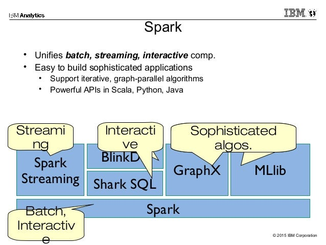 Apache Spark Introduction and Resilient Distributed ...