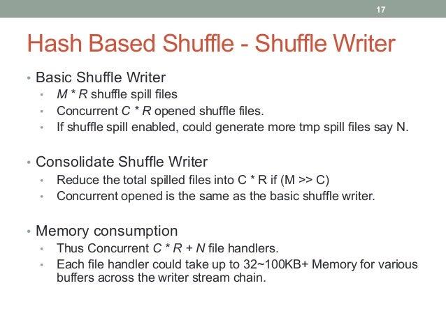 18 Sort Based Shuffle - Shuffle Writer • Sort Shuffle Writer Map  Task Map  Task Map  Task Map  Task FileSegment ...
