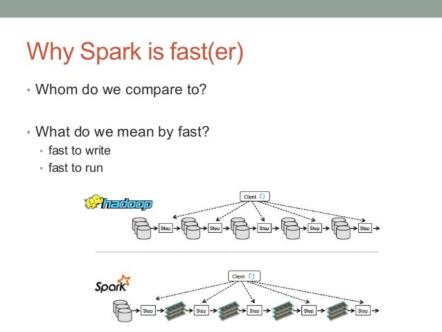 Why Spark is fast(er) • Whom do we compare to? • What do we mean by fast? • fast to write • fast to run
