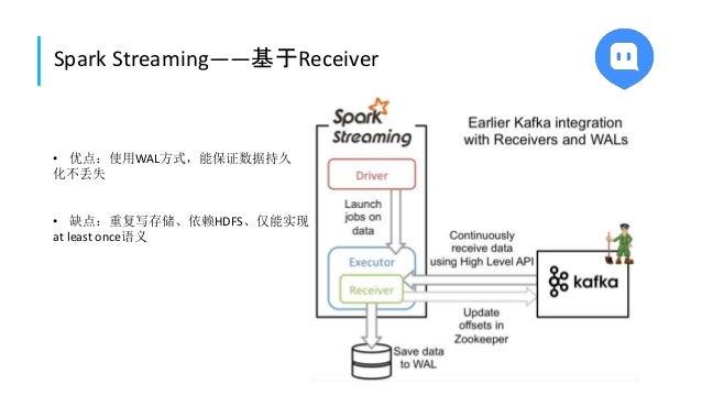 Spark Streaming——基于Receiver • 优点:使用WAL方式,能保证数据持久 化不丢失 • 缺点:重复写存储、依赖HDFS、仅能实现 at least once语义