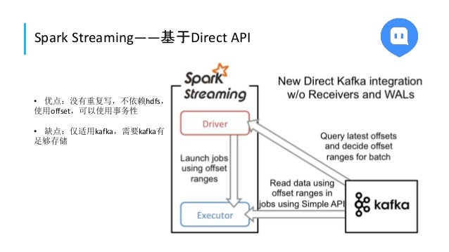 Spark Streaming——基于Direct API • 优点:没有重复写,不依赖hdfs, 使用offset,可以使用事务性 • 缺点:仅适用kafka,需要kafka有 足够存储