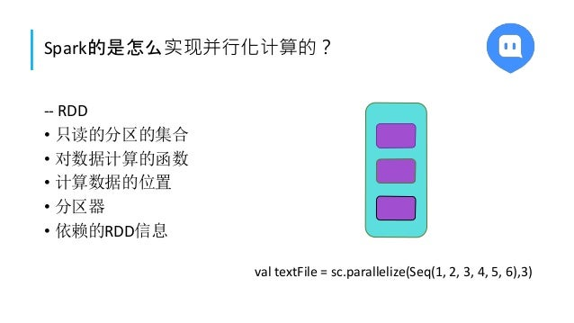 Spark的是怎么实现并行化计算的? -- RDD • 只读的分区的集合 • 对数据计算的函数 • 计算数据的位置 • 分区器 • 依赖的RDD信息 val textFile = sc.parallelize(Seq(1, 2, 3, 4, 5...