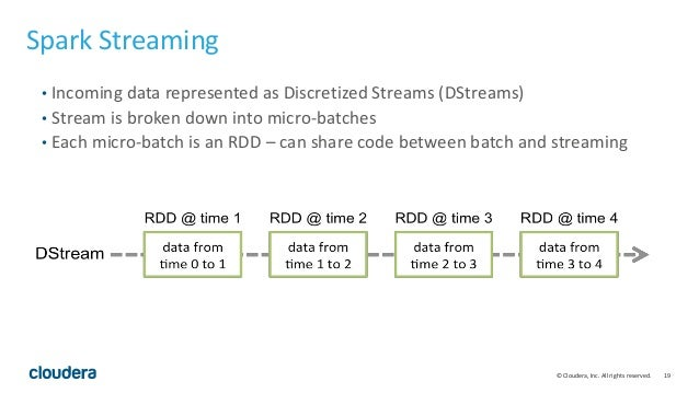 19© Cloudera, Inc. All rights reserved. Spark Streaming • Incoming data represented as Discretized Streams (DStreams) • St...