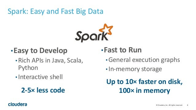 8© Cloudera, Inc. All rights reserved. Spark: Easy and Fast Big Data •Easy to Develop •Rich APIs in Java, Scala, Python •I...
