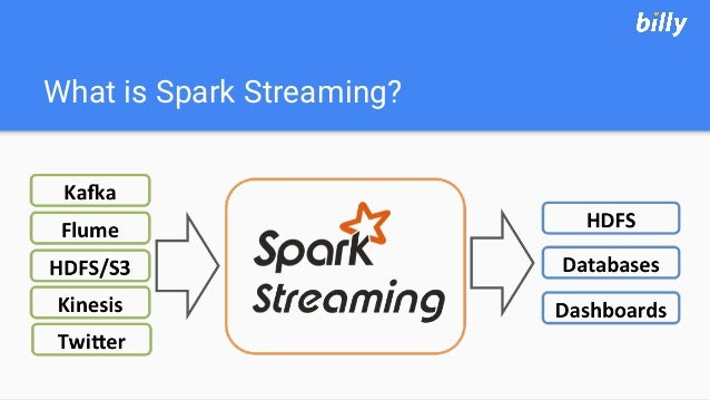 What is Spark Streaming?