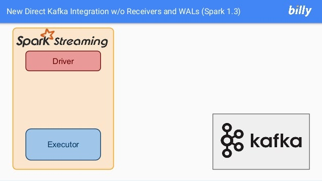 New Direct Kafka Integration w/o Receivers and WALs (Spark 1.3) Executor Driver