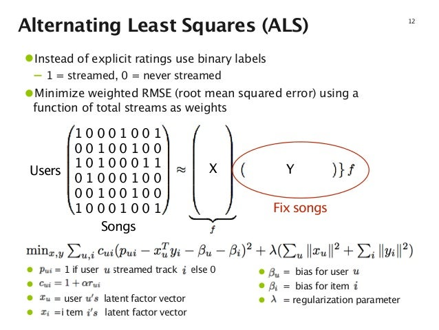 Alternating Least Squares (ALS) 12 1 0 0 0 1 0 0 1 0 0 1 0 0 1 0 0  1 0 1 0 0 0 1 1 0 1 0 0 0 1 0 0  0 0 1 0 0 1 0 0  1 0 ...