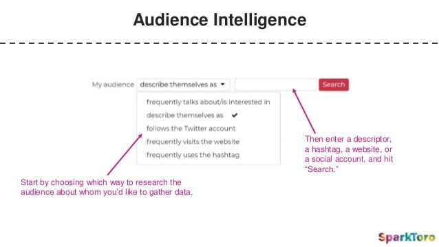 Audience Intelligence Start by choosing which way to research the audience about whom you'd like to gather data. Then ente...