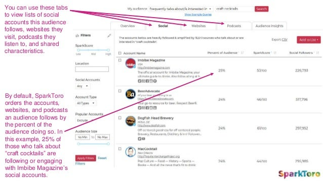 You can use these tabs to view lists of social accounts this audience follows, websites they visit, podcasts they listen t...
