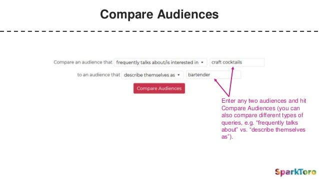 Compare Audiences Enter any two audiences and hit Compare Audiences (you can also compare different types of queries, e.g....
