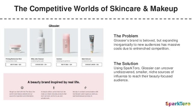 The Competitive Worlds of Skincare & Makeup The Problem Glossier's brand is beloved, but expanding inorganically to new au...