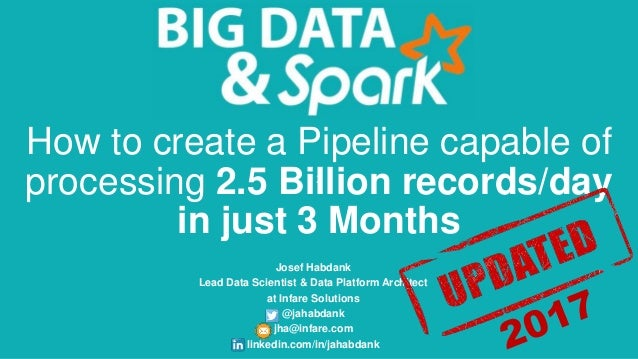 2 How to create a Pipeline capable of processing 2.5 Billion records/day in just 3 Months Josef Habdank Lead Data Scientis...